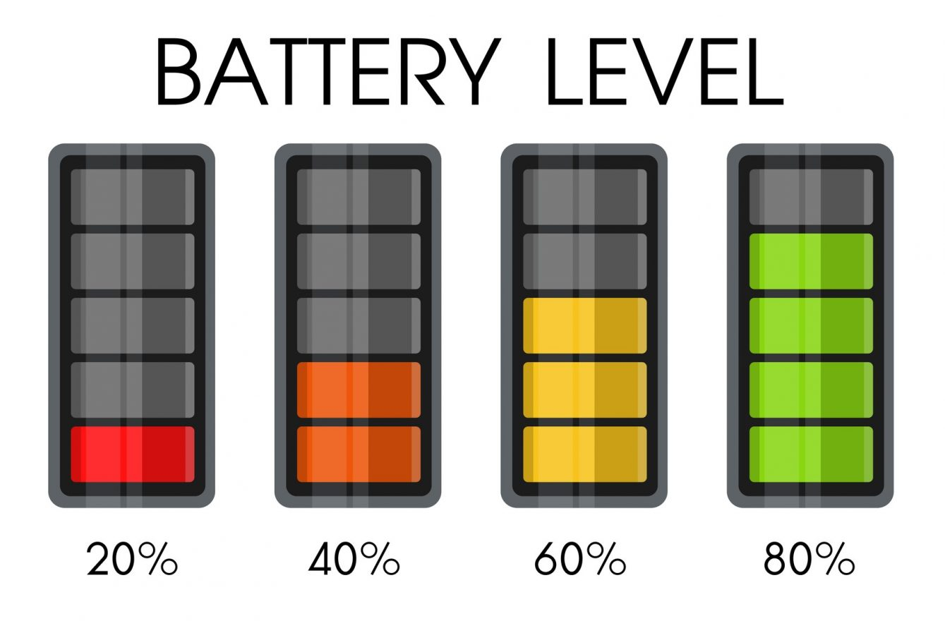 Car Battery Optimal Charging State